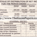 ACCOUNTING Past Paper 2nd year 2014 (Private) Karachi Board