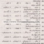 Tarekh-e-Aam Solved Past Paper 1st year 2014 Karachi Board