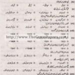 Tarekh-e-Aam Solved Past Paper 1st year 2014 Karachi Board