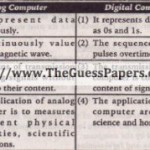 Computer (general group) Solved Past Paper 10th Class 2015 Karachi Board