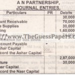 ACCOUNTING Past Paper 2nd year 2014 (Regular) Karachi Board