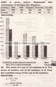 STATISTICS Solved Past Paper 2nd year 2013 Karachi Board (Regular)1